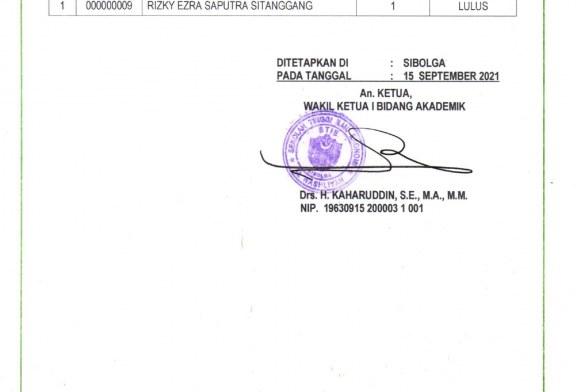 PENGUMUMAN KELULUSAN CALON MAHASISWA BARU STIE AL WASHLIYAH SIBOLGA/TAPANULI TENGAH T.A 2021/2022 GELOMBANG KE-2